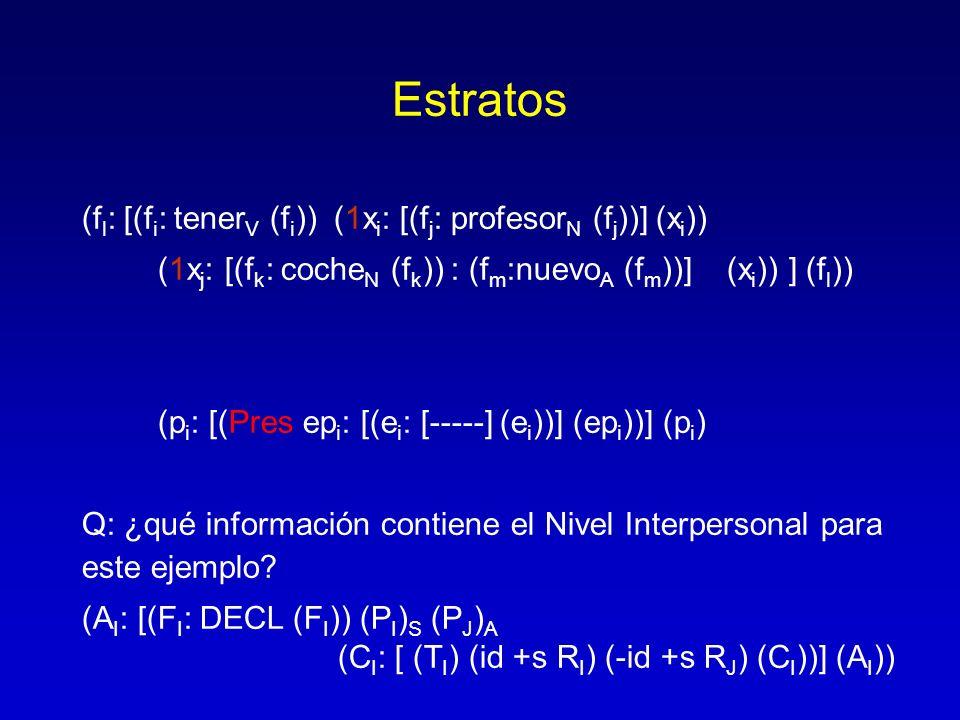 (CI: [ (TI) (id +s RI) (-id +s RJ) (CI))] (AI))
